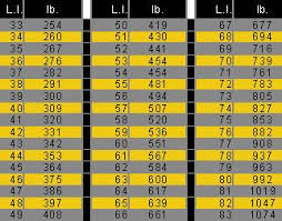 Bike Tire Tube Size Chart Bicycle Tire Sizes Online Charts Collection