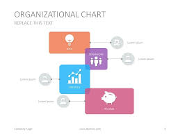 Organizational Domain Chart Powerpoint Organizational Chart Google Slides