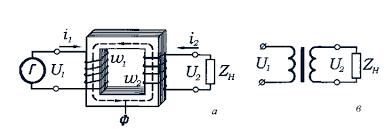 Устройство трансформаторов Реферат Устройство трансформаторов 1