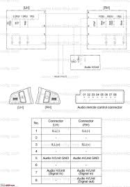 wiring diagram of hyundai i20 wiring wiring diagrams online hyundai car radio stereo audio wiring diagram autoradio connector