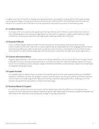 my harvard essay application