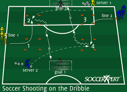 soccer drills games exercises