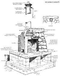 Bildresultat fr plans for outdoor fireplace and oven combo