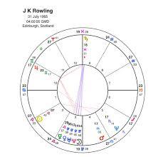 J K Rowling World Famous Astrologer Capricorn Astrology