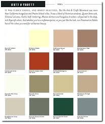 Sherwin Williams Floor Paints Ericaswebstudio Com