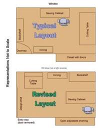 Beautiful Sewing Room Designs And Layouts 79 For Your With Sewing Sewing Room Layouts And Designs