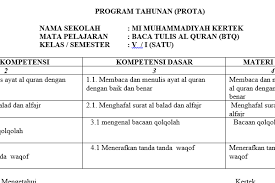 Download silabus btq sd kelas 1 6. Perangkat Pembalajaran Baca Tulis Al Quran Kelas 5 Sd Opslegok