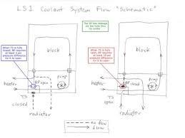 similiar engine coolant flow diagram keywords ls engine coolant flow diagram besides engine coolant flow diagram