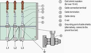 erection procedures for medium voltage switchgear eep checking of cable and other connections