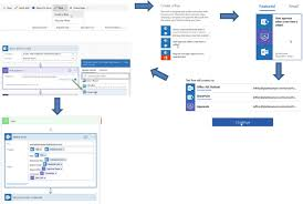 Sharepoint Designer 2010 Workflow Email Html Table Creating An Approval Process With Microsoft Flow Springerlink
