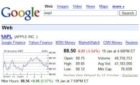 Google Finance Stock Quotes Enchanting Google Finance Stock Market Quotes Google Finance Stock Quotes