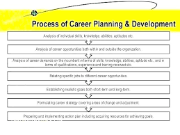 Life Planning Templates Strategic Life Plan Template Personal Home My Gulflifa Co