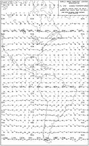 Wind And Temperature Chart En Route Winds Charts Explanation Ivao International