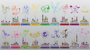 Pokemon Silver Weakness Chart I Made Some Weakness Strength Chart Wallpapers If You Spot