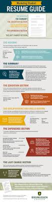 the guide to a top notch resume for marketing students infographic