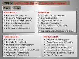 pg diploma programs in mlc college   presentation 4 pgditm post graduate diploma