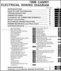 similiar wiring diagram 1996 toyota camry le keywords toyota ta a wiring diagram toyota camry wiring diagram toyota camry