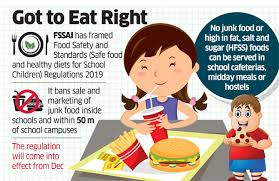 Healthy Vs Unhealthy Food Chart School Canteen Junk Food Banned Centre Bans Junk Food In