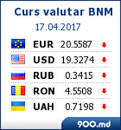 curs valutar lira md