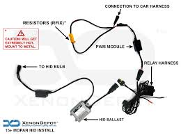 2015 jeep grand cherokee hid kit diy 2015 jeep grand cherokee hid i need to successfully install hid lights in the jeep i was led to the xtreme kit the 2015 mopar option below is what was included in the kit