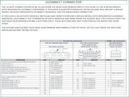 gmc sonoma wiring diagram radio stereo wiring diagram life style by gmc sonoma wiring diagram radio wiring diagram 2002 gmc sonoma radio wiring diagram gmc sonoma wiring diagram