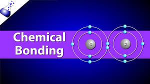 Ionic Vs Covalent Bonds Venn Diagram Chemical Bonding Ionic Vs Covalent Bonds