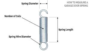 Garage Door Torsion Spring Wire Size Chart How To Measure Garage Door Torsion Spring Upbeatfitness Co