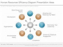 human resources efficiency diagram presentation ideas powerpoint efficiency diagram presentation ideas human resources efficiency diagram presentation ideas 1 human resources efficiency diagram presentation ideas 2