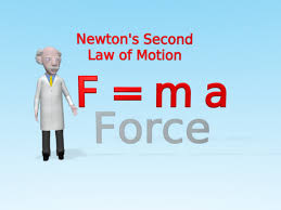 newton s second law force mass x acceleration f ma this law