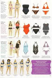Swimsuit Body Type Chart How To Pick The Perfect Suit For Your Body Type In 2019