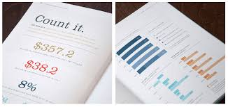 Nice Report Design Report Design Ideas To Engage Readers 10 Tips Templates