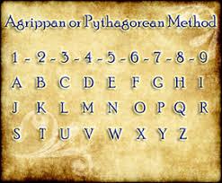 Lesson 2 Pri201 Mystical Prospective