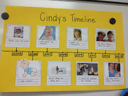 creative timelines for school projects timeline project another cute way to practice creating timelines