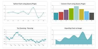 Js Tutorial Canvasjs Jquery Charts Plugin