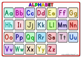 Upper And Lowercase Abc Chart Alphabet Posters For Kids Upper Lower Case In Classic And
