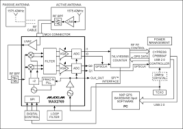 block diagram of gps the wiring diagram gps usb reference design the max2769 reference schematic block diagram