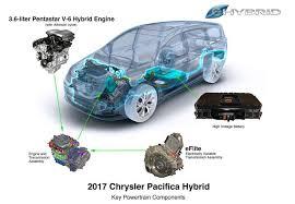 3 6l pentastar v6 engine is chrysler s versatile workhorse