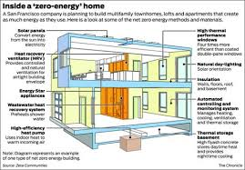 Small Picture zero energy house design 2005 solar decathlon house 3jpg what is