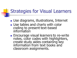 Visual Learning Strategies Strategies For Effective Instruction Marc W Ppt Download