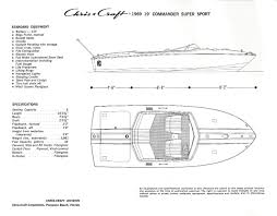 "chris craft to appear in the new series ""extreme factories"" for 69 commander 2 0001 1969 chris craft"