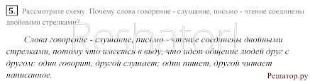 ГДЗ решебник по русскому языку класс Ладыженская Баранов   7 8 9 10 Вопросы к §4 11 12 Вопросы к §5 13 14 15 16 17 18 19 20 21 22 23 24 25 26 27 28 29 30 31