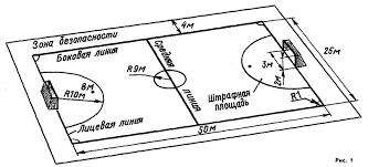 Мини футбол в школе правила игры по мини футболу  Мини футбол в школе