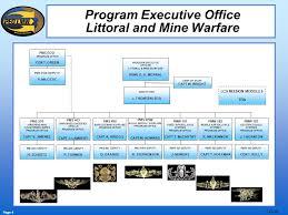 Mine Warfare Association Deputy Peo Littoral And Mine