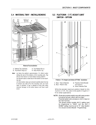 4 material tray install remove 5 platform 7 ft height limit 4 material tray install remove 5 platform 7 ft height limit switch option jlg 10msp service manual user manual page 85 154