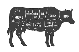 Cow Parts Chart 20 Cuts Of Restaurant And Butcher Shop Beef And How They