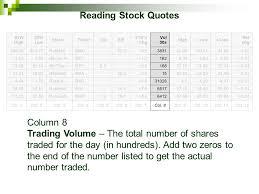 Rite Aid Stock Quote