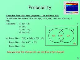 Probability Of A Given B Venn Diagram Probability Ppt Download