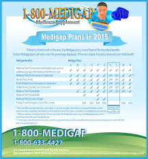 What Medicare Supplement Plan Is The Best Medicare