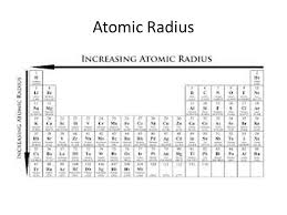 Periodic Table Trends. Atomic Radius As you move down a group ...