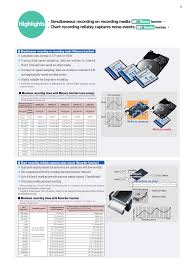 Hioki Chart Recorder Highlights Maximum Recording Times With Recorder Function